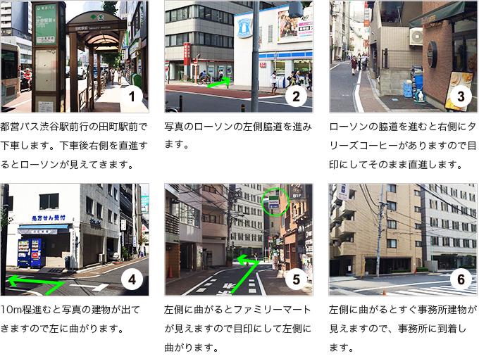 東急バス、ちぃばす田町ルート(田町駅東口、芝浦車庫方面)、でお越しの場合