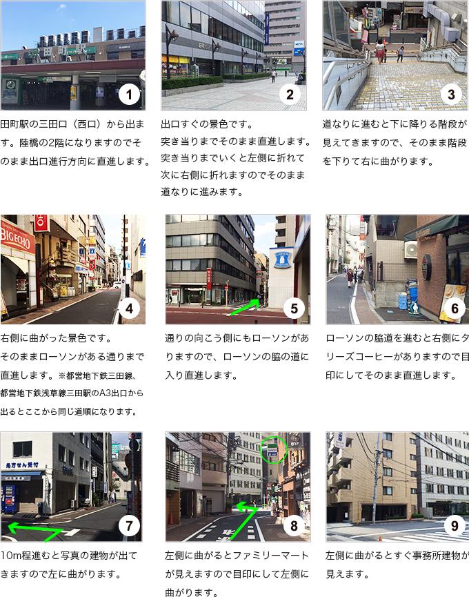 JR山手線「田町駅」からの道順