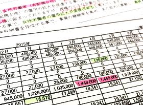 事業計画書の作成のチェック